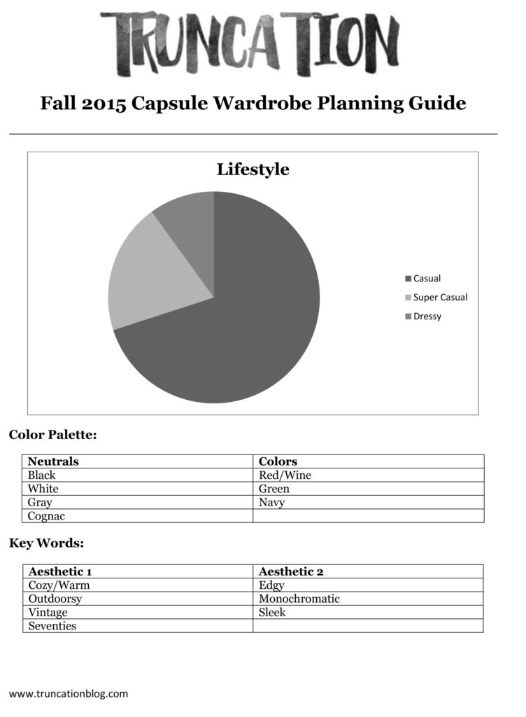 Fall 2015 Capsule Wardrobe Planning Guide