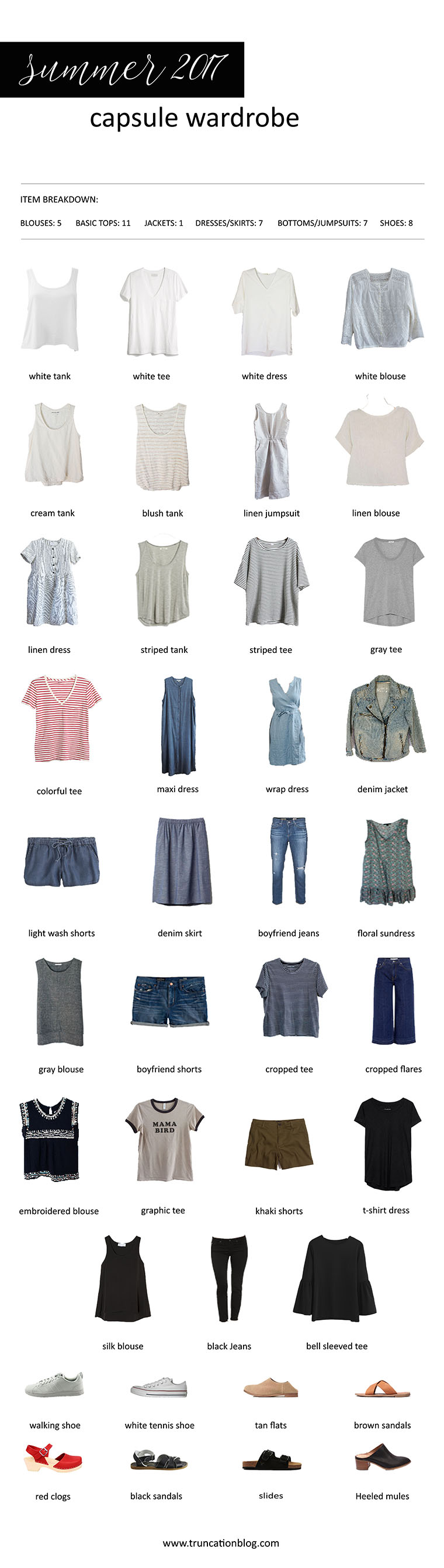 Karin Rambo of truncationblog.com shares 2017 Summer Capsule Wardrobe