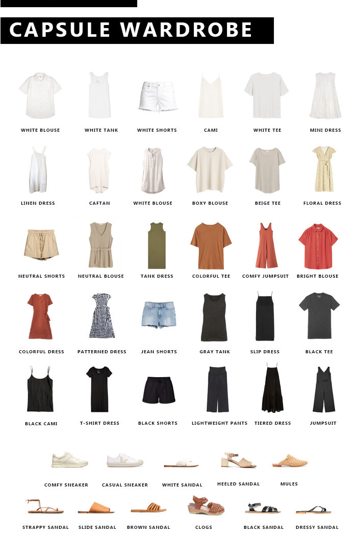 Summer Capsule Wardrobe 2019: AKA my Intentional Summer Wardrobe